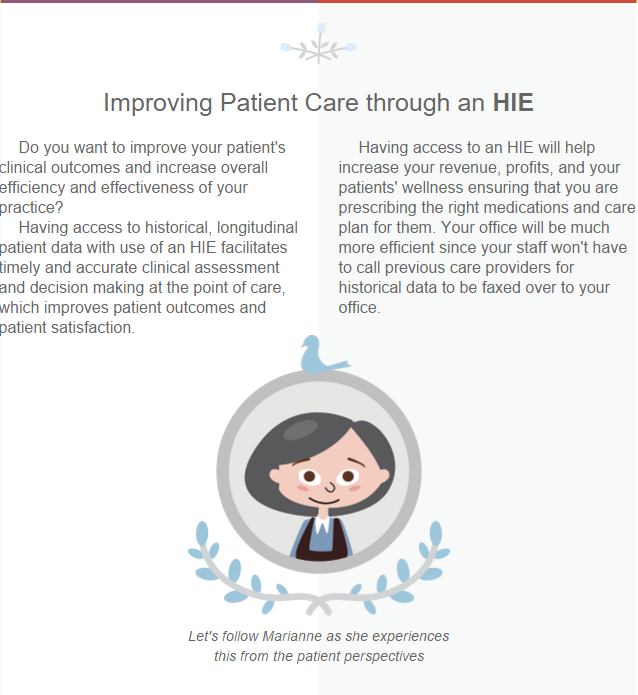 Improving Patient Care through an HIE